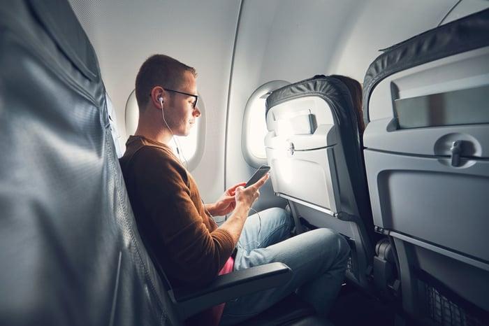 Student Discount Flights